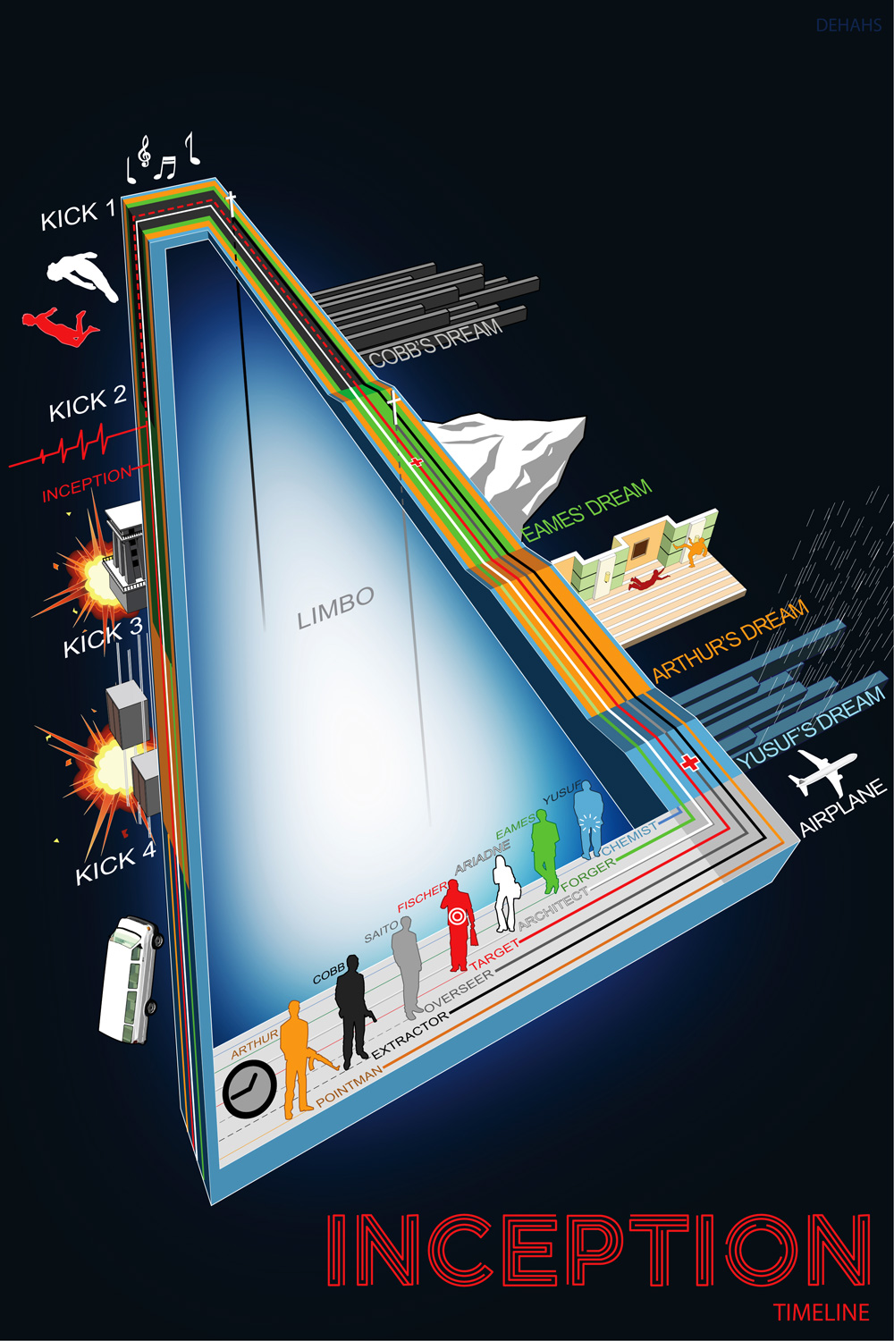 Inception_Infographic_by_dehahs