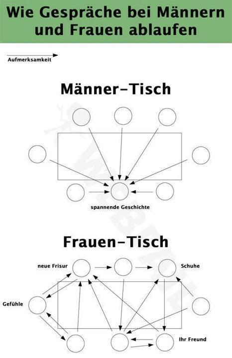 maenner_frauen